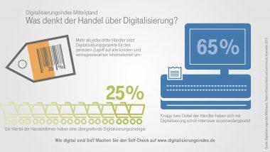 Infografik zum Digitalisierungsindex in der Branche Handel - Highlights