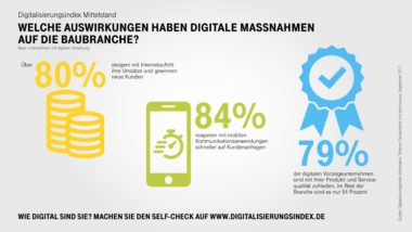 Infografik-Digitalisierungsindex-Baubranche-Highlights