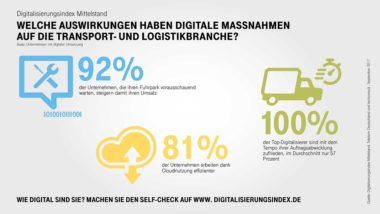 Infografik-Digitalisierungsindex-Logistik-Highlights