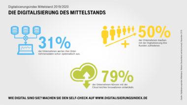 Digitalisierung_des_Mittelstands_2019_V2