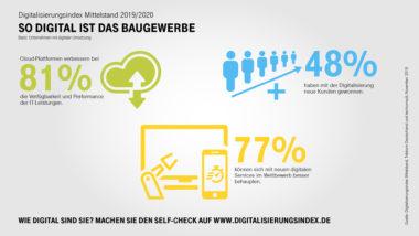 Digitalisierung_des_Mittelstands_Baugewerbe_2019_V2
