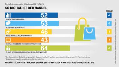 Digitalisierung_des_Mittelstands_Handel_2019_V1