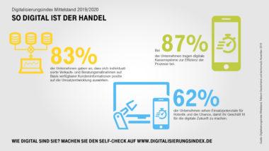 Digitalisierung_des_Mittelstands_Handel_2019_V2