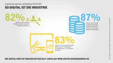 Digitalisierung_des_Mittelstands_Industrie_2019_V2