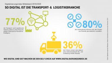 Branchenspezifika_Digi_Mittelstand_Logistik_V2_2019_