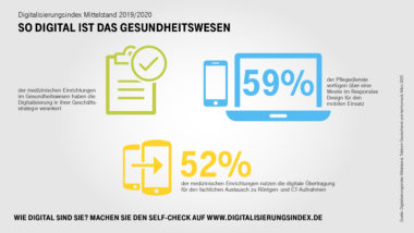 Digitalisierung_des_Mittelstands_Gesundheit_2019_V2